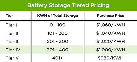 SATL-battery-storage-tiered-pricing (1)