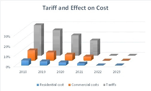 Tariff Chart-1.jpg