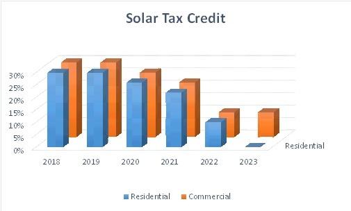 Tax Credit Chart.jpg